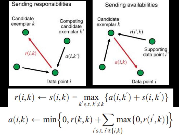 Utilities for Spatial Route Analysis 空间路径分析工具– 王灿的个人网站